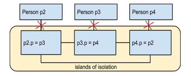 Islandsisolation2